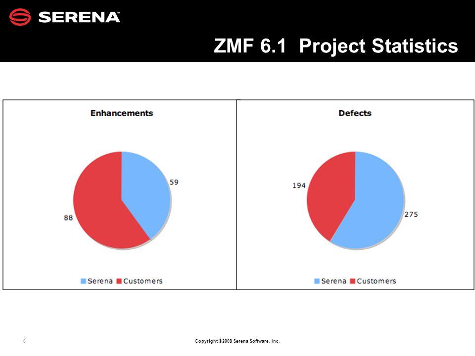 ZMF 6.1 Project Statistics