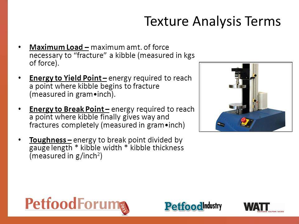 Texture Analysis Terms