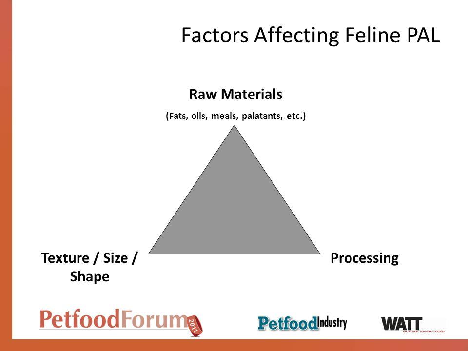 Factors Affecting Feline PAL