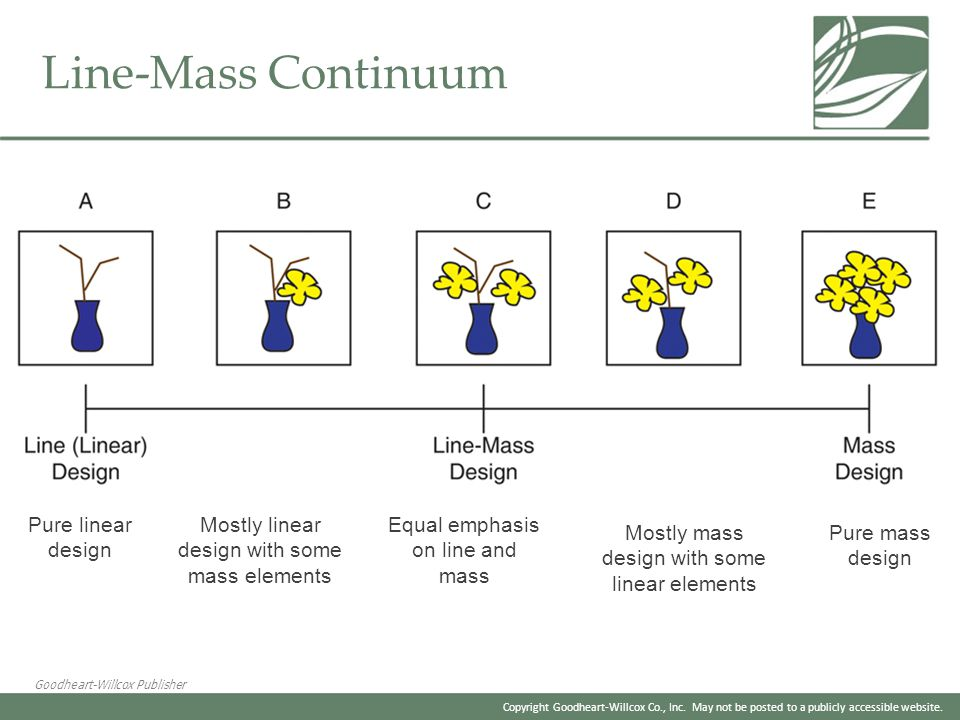 Line-Mass Continuum Pure linear design