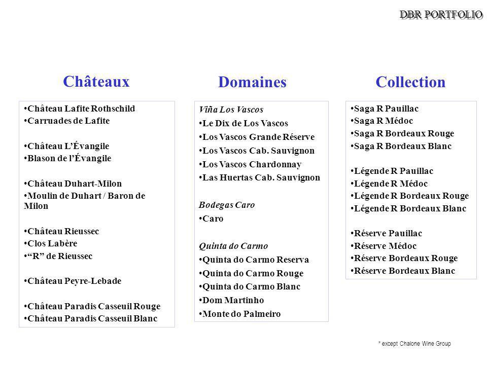 Châteaux Domaines Collection