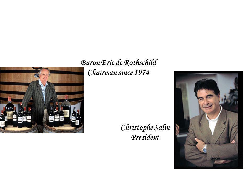 Baron Eric de Rothschild Chairman since 1974
