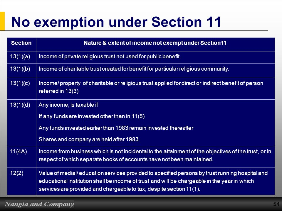 No exemption under Section 11