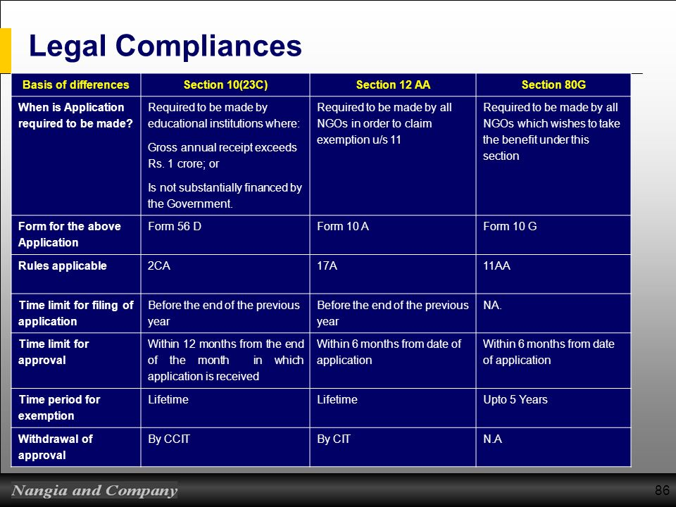 Legal Compliances Basis of differences Section 10(23C) Section 12 AA