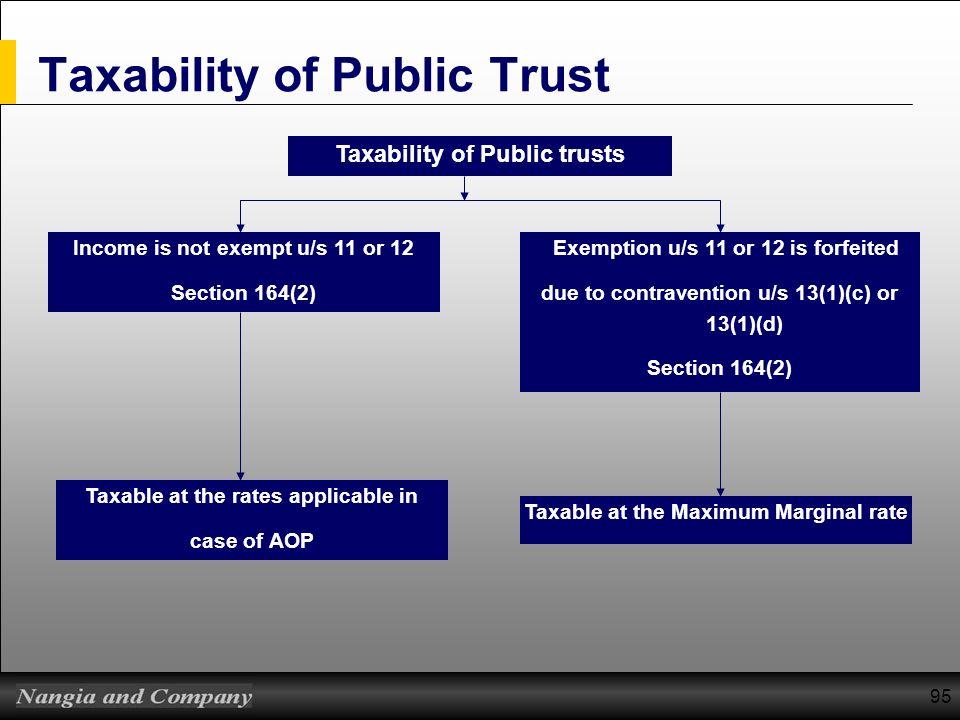 Taxability of Public Trust