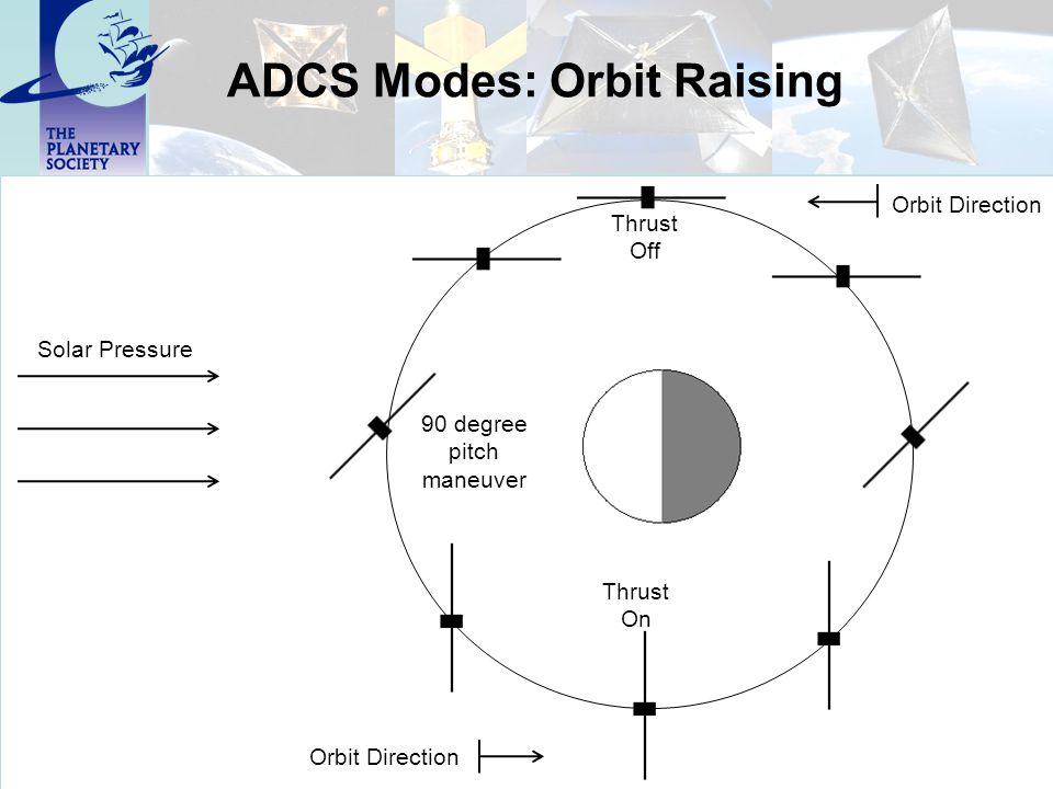 ADCS Modes: Orbit Raising