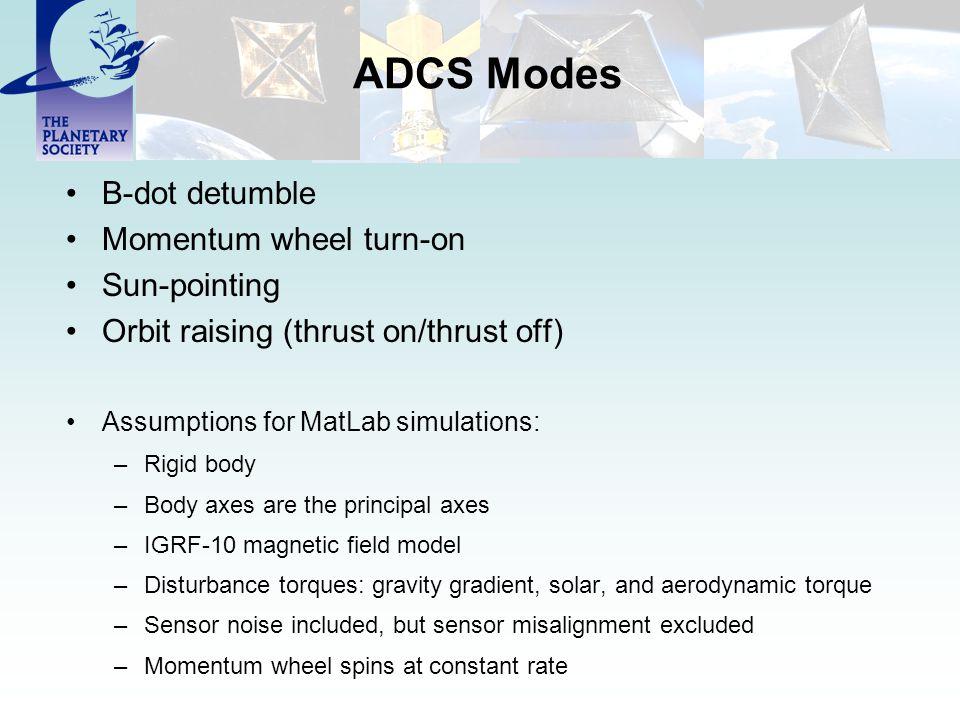 ADCS Modes B-dot detumble Momentum wheel turn-on Sun-pointing