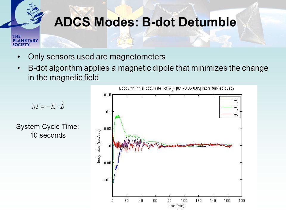 ADCS Modes: B-dot Detumble
