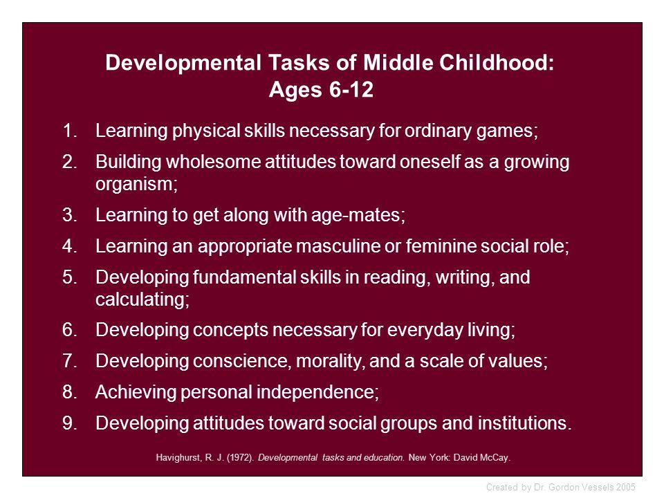 theories of adolescence muuss pdf