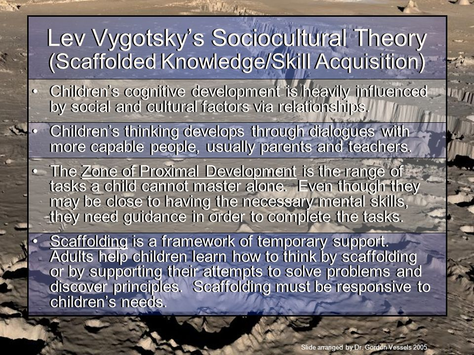 Lev Vygotsky's Sociocultural Theory (Scaffolded Knowledge/Skill Acquisition)