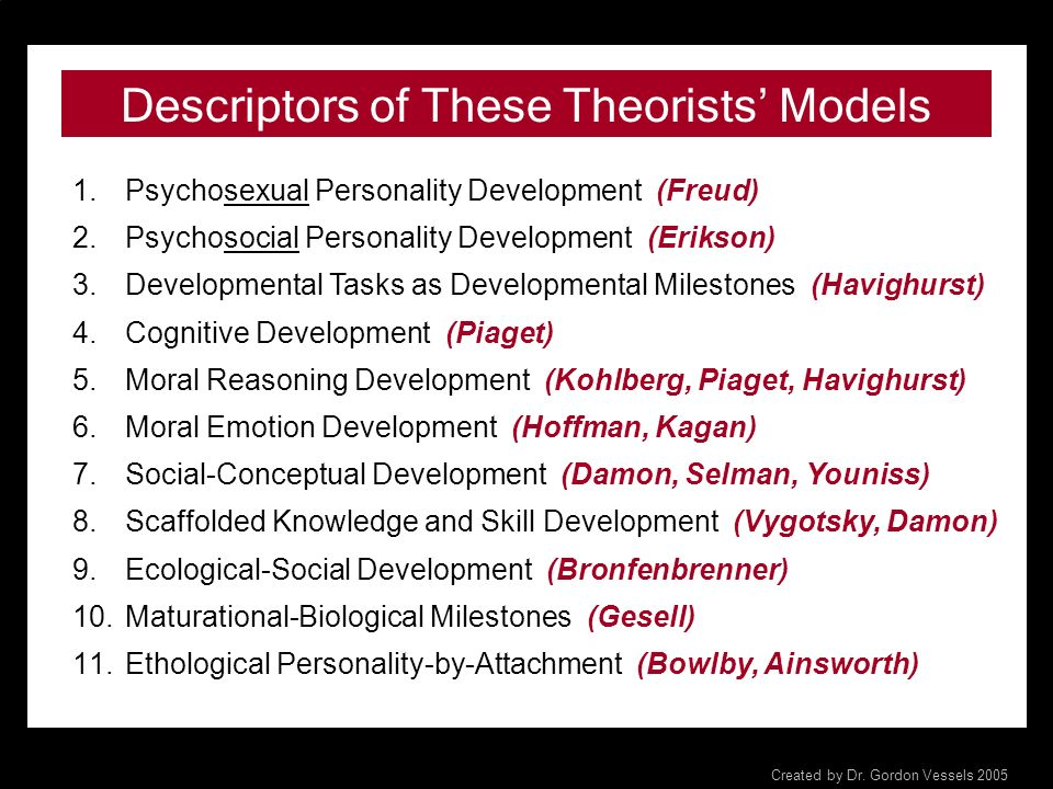 Descriptors of These Theorists' Models
