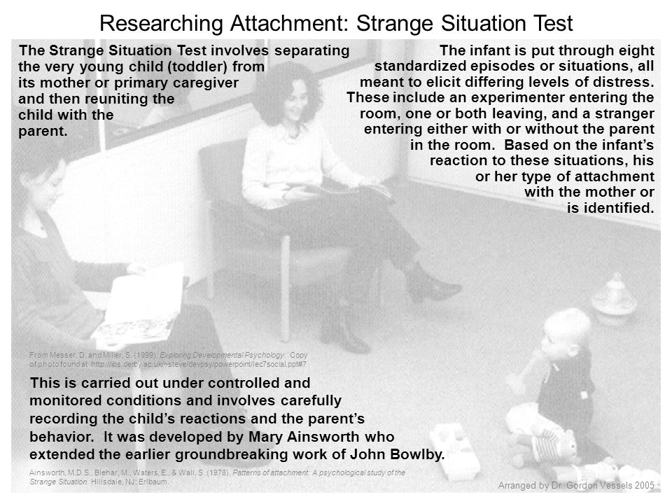 Researching Attachment: Strange Situation Test