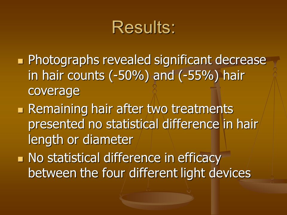 Results: Photographs revealed significant decrease in hair counts (-50%) and (-55%) hair coverage.