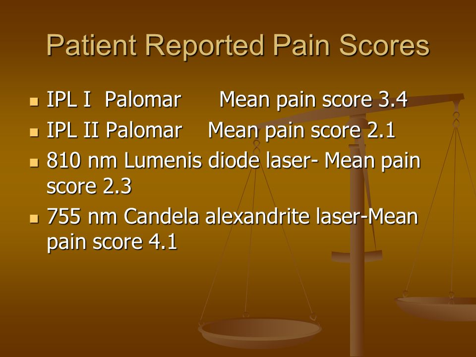 Patient Reported Pain Scores