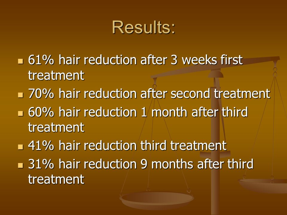 Results: 61% hair reduction after 3 weeks first treatment