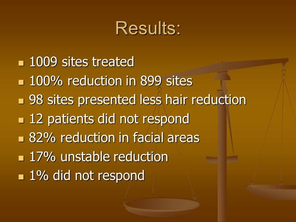 Results: 1009 sites treated 100% reduction in 899 sites