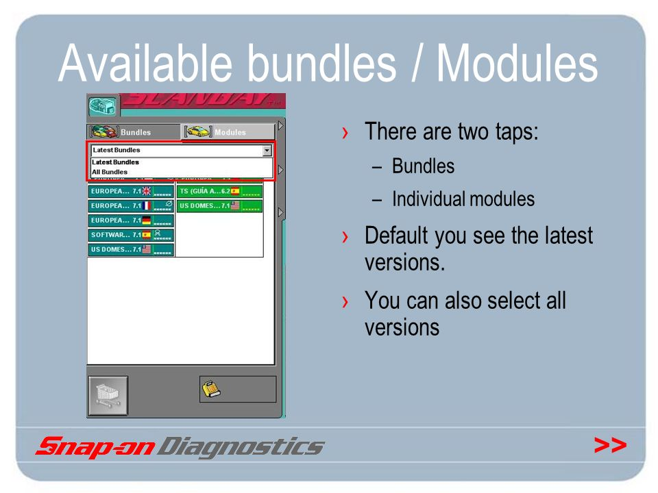 Available bundles / Modules