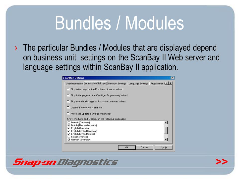 Bundles / Modules