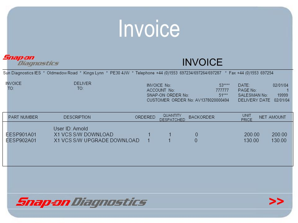 Invoice INVOICE PART NUMBER DESCRIPTION ORDERED BACKORDER NET AMOUNT