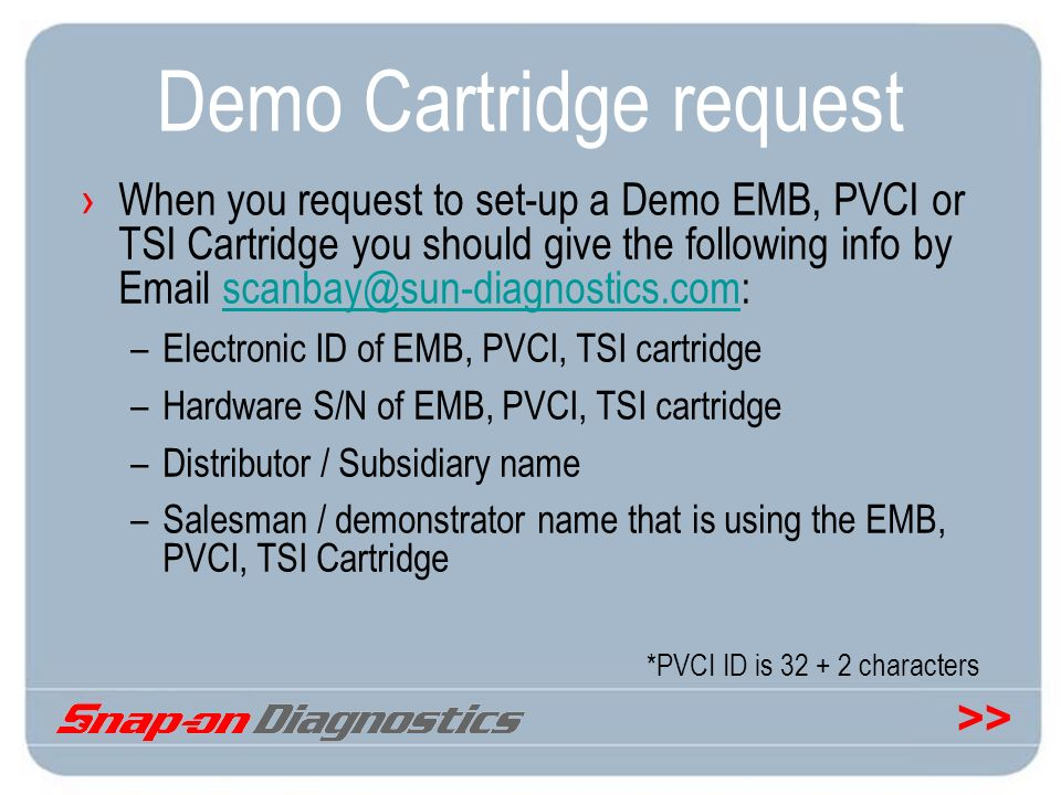 Demo Cartridge request