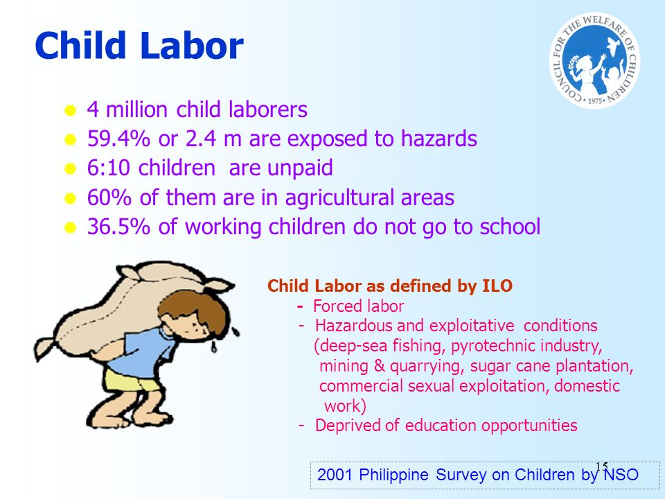 Child Labor 4 million child laborers