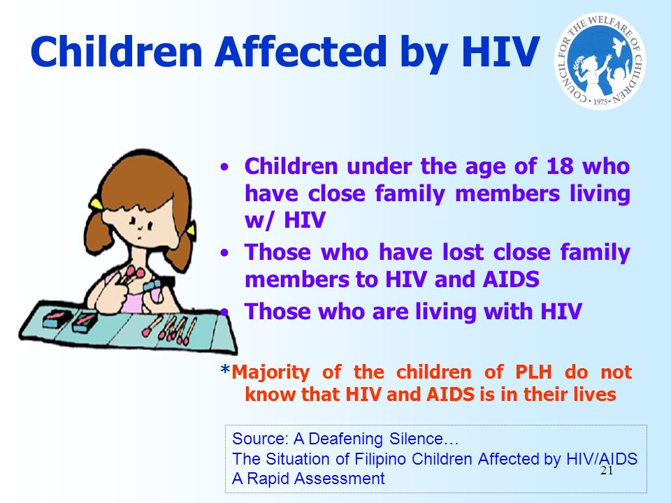 Children Affected by HIV