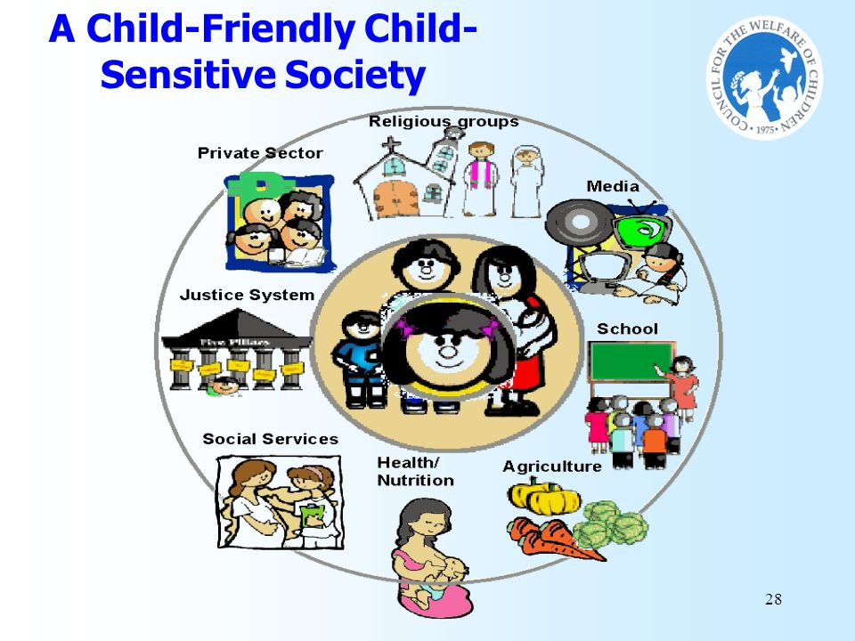 A Child-Friendly Child-Sensitive Society