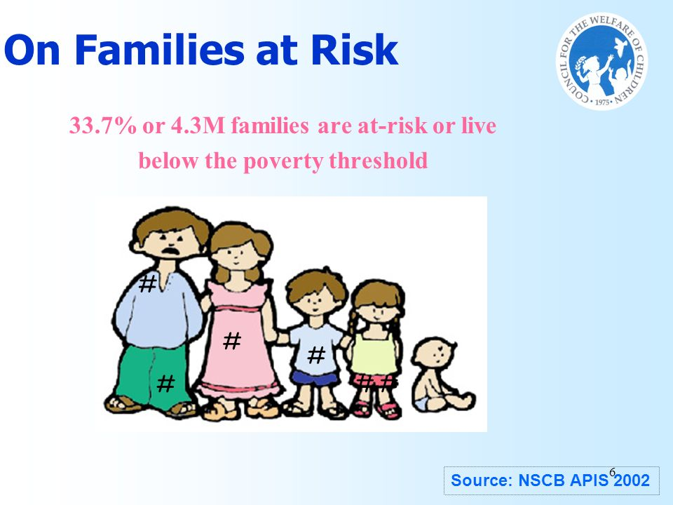 33.7% or 4.3M families are at-risk or live