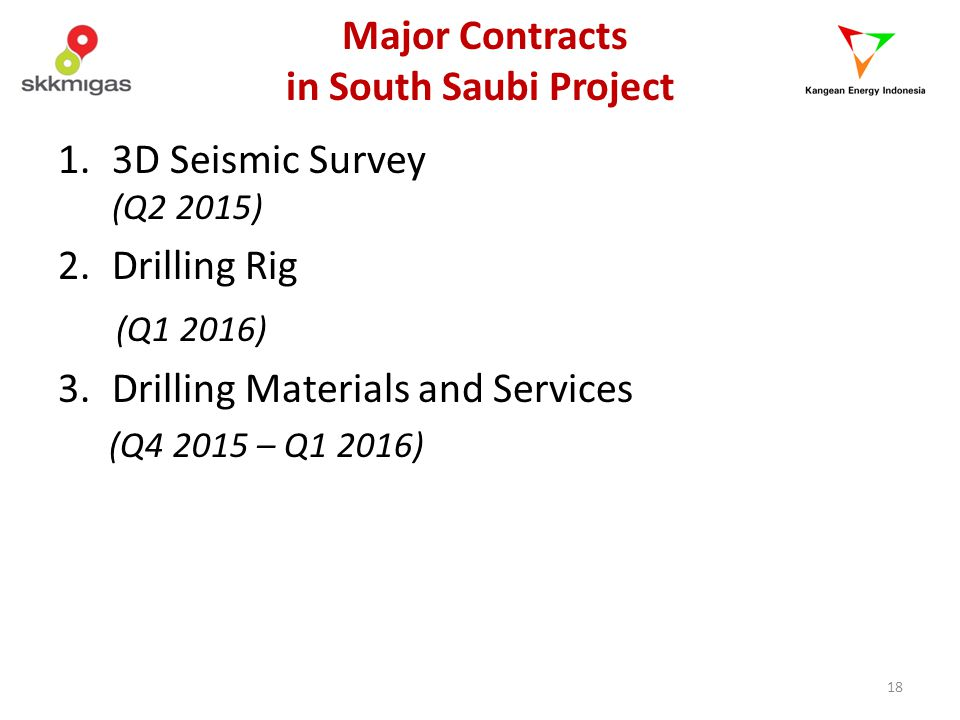 Major Contracts in South Saubi Project
