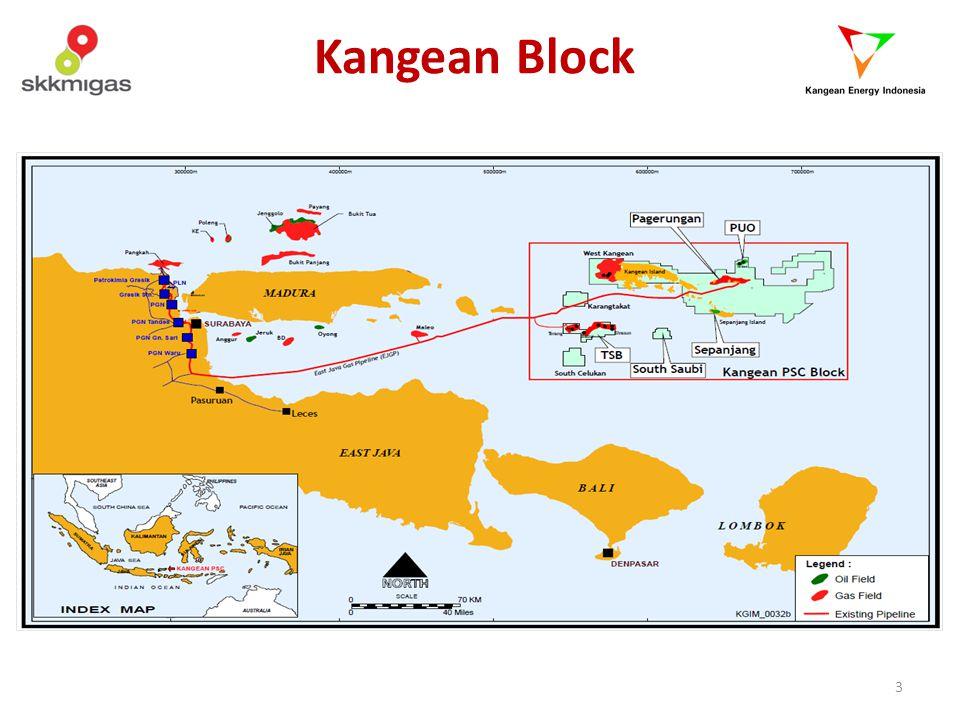 Kangean Block