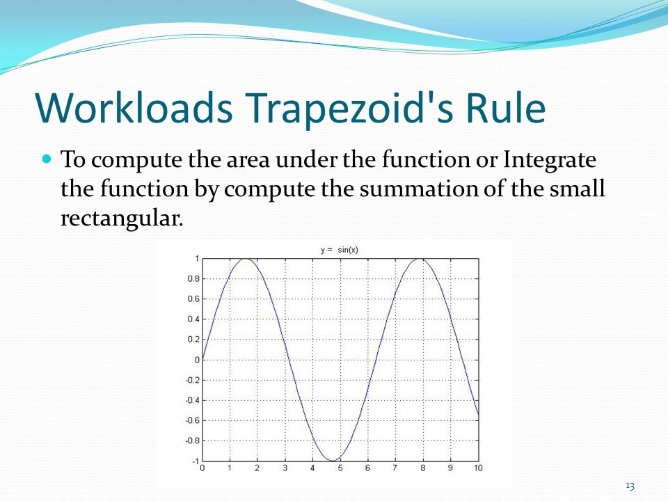 Workloads Trapezoid s Rule