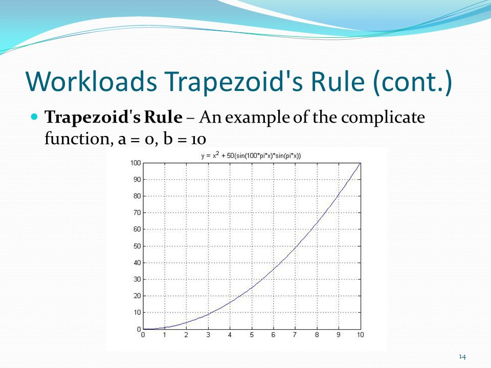 Workloads Trapezoid s Rule (cont.)