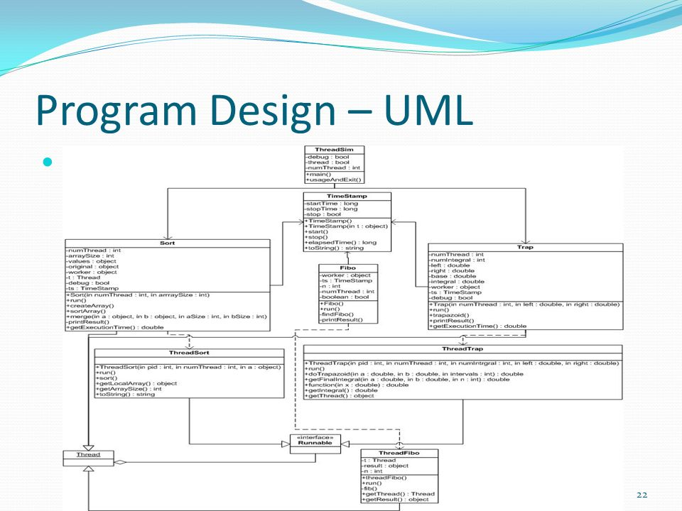 Program Design – UML