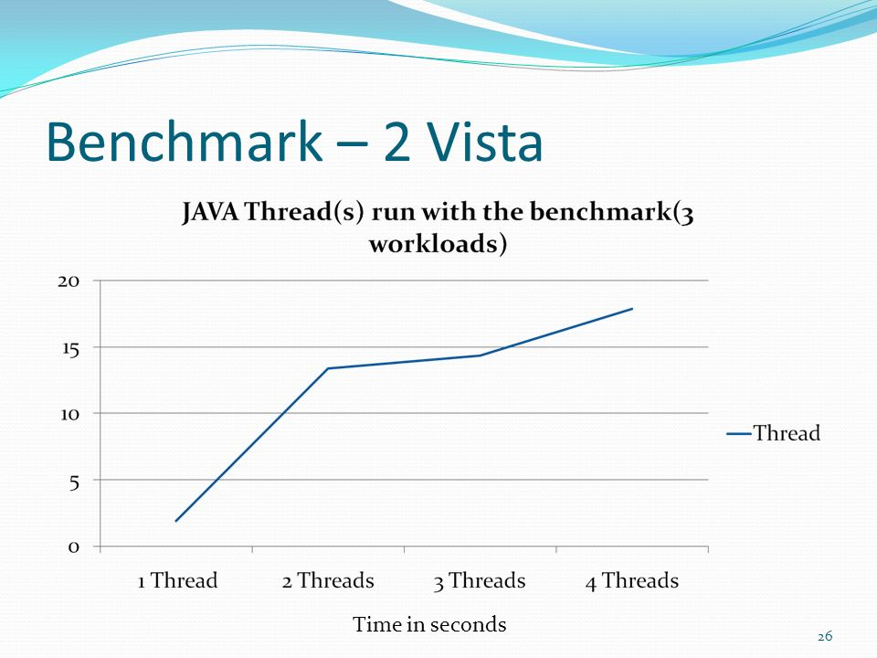 Benchmark – 2 Vista Time in seconds