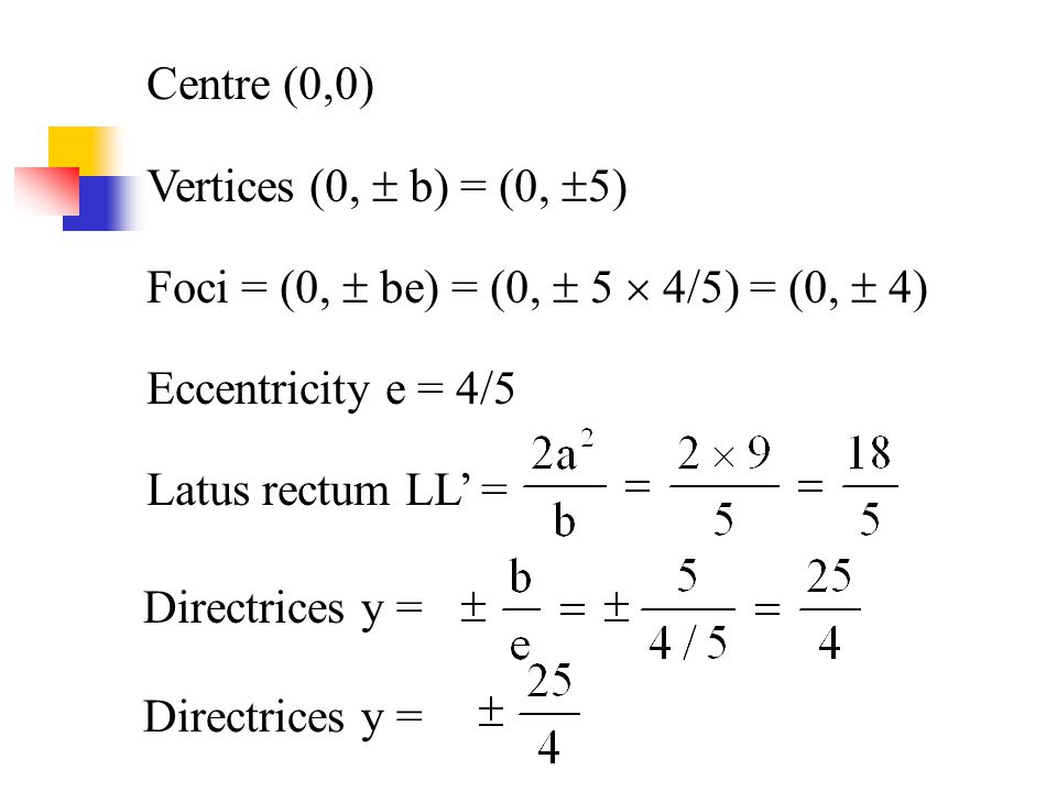 Centre (0,0) Vertices (0,  b) = (0, 5) Foci = (0,  be) = (0,  5  4/5) = (0,  4) Eccentricity e = 4/5.