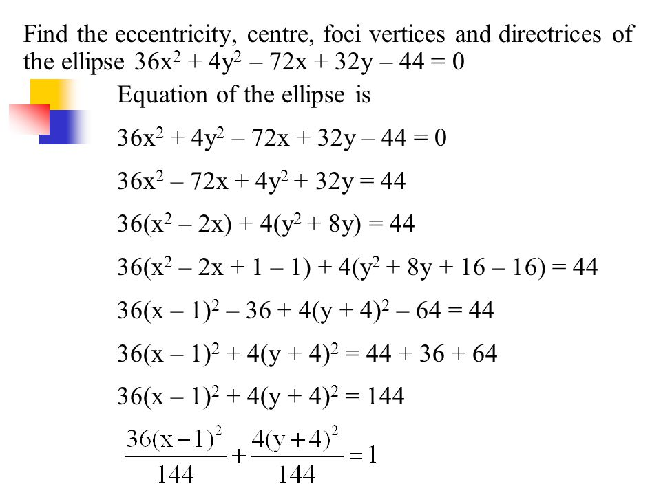 Find the eccentricity, centre, foci vertices and directrices of the ellipse 36x2 + 4y2 – 72x + 32y – 44 = 0