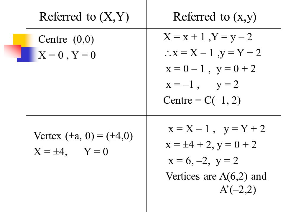 Referred to (X,Y) Referred to (x,y)