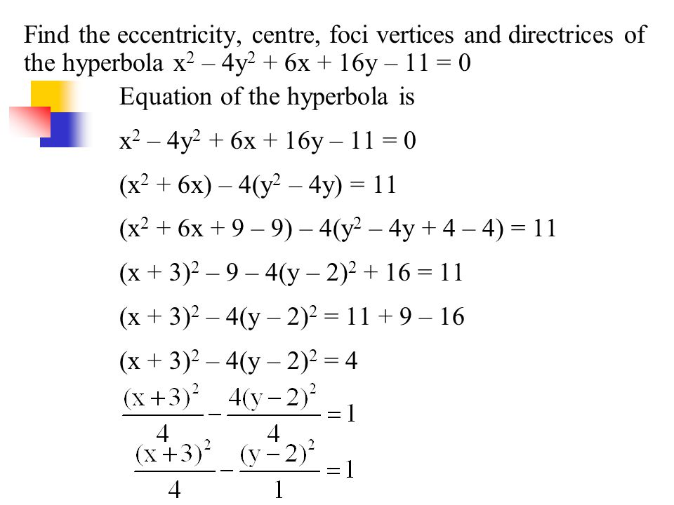 Find the eccentricity, centre, foci vertices and directrices of the hyperbola x2 – 4y2 + 6x + 16y – 11 = 0