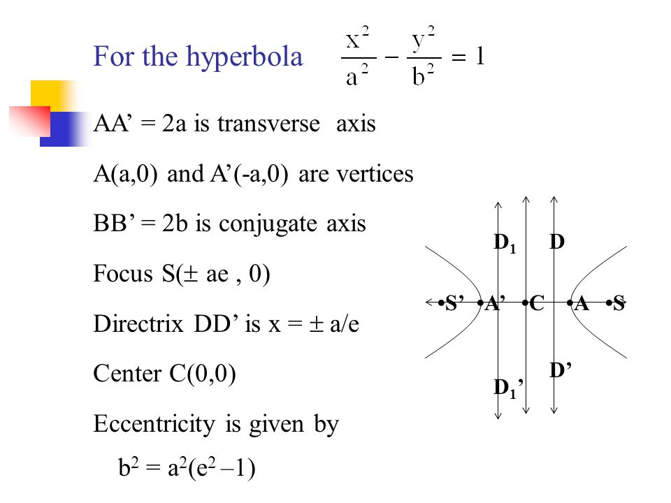 For the hyperbola AA' = 2a is transverse axis