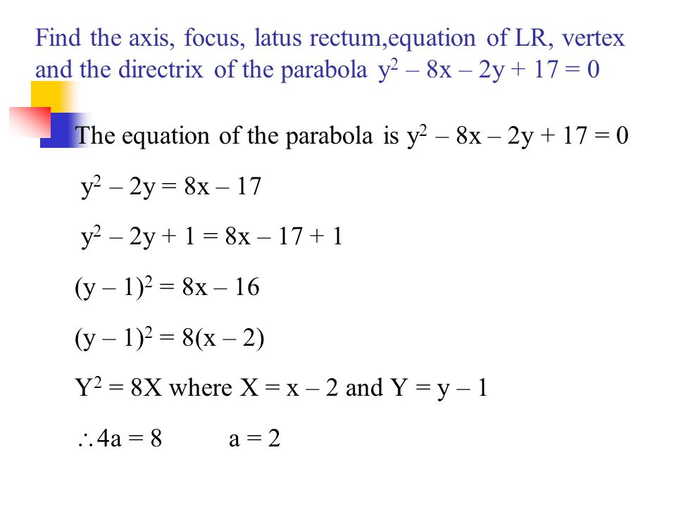 Find the axis, focus, latus rectum,equation of LR, vertex and the directrix of the parabola y2 – 8x – 2y + 17 = 0