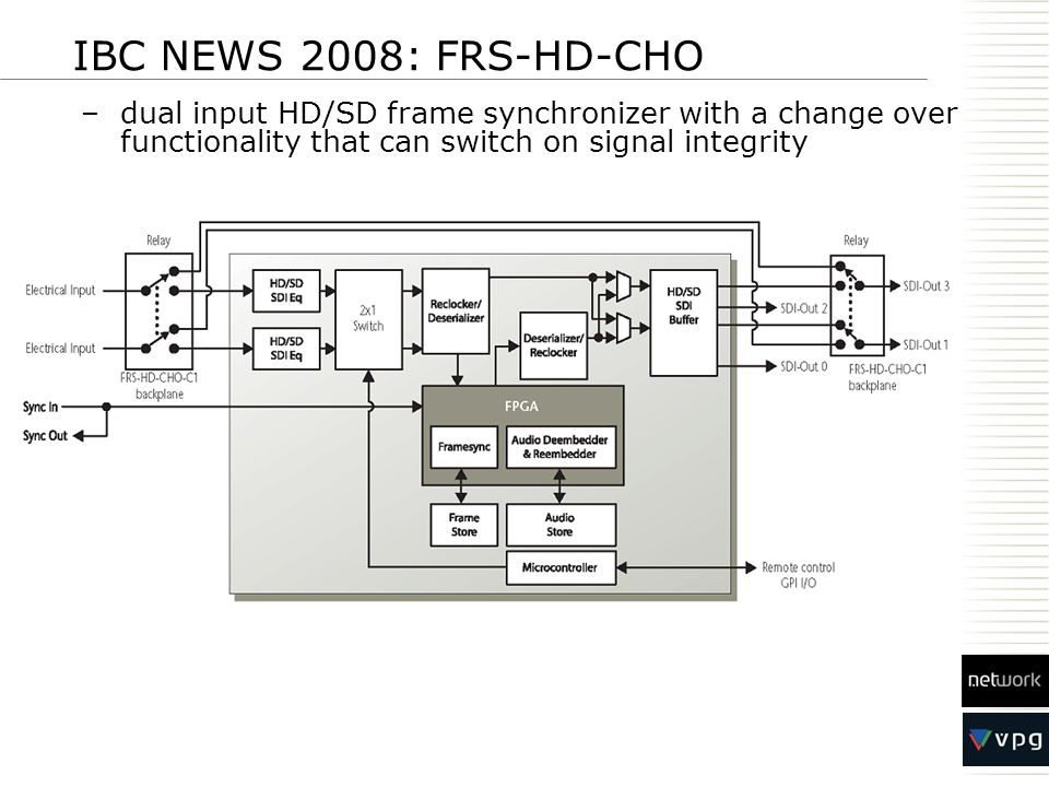 IBC NEWS 2008: FRS-HD-CHO dual input HD/SD frame synchronizer with a change over functionality that can switch on signal integrity.