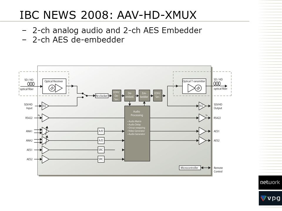 IBC NEWS 2008: AAV-HD-XMUX 2-ch analog audio and 2-ch AES Embedder