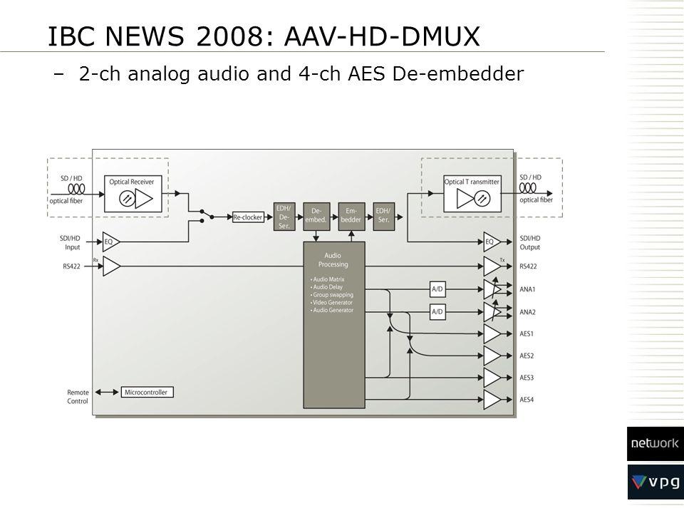 IBC NEWS 2008: AAV-HD-DMUX 2-ch analog audio and 4-ch AES De-embedder
