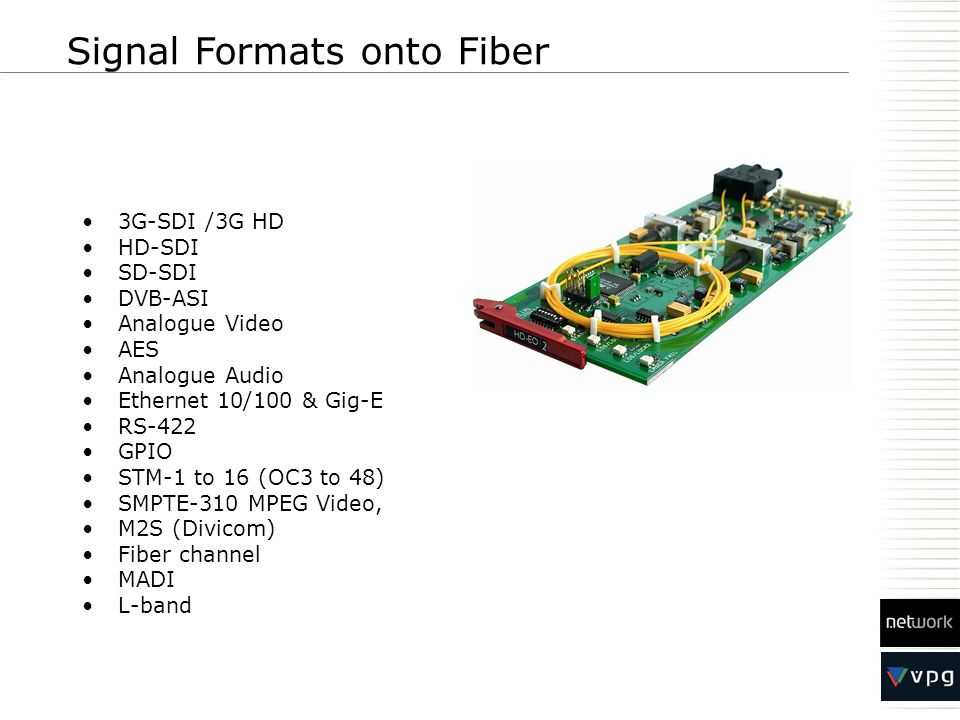 Signal Formats onto Fiber