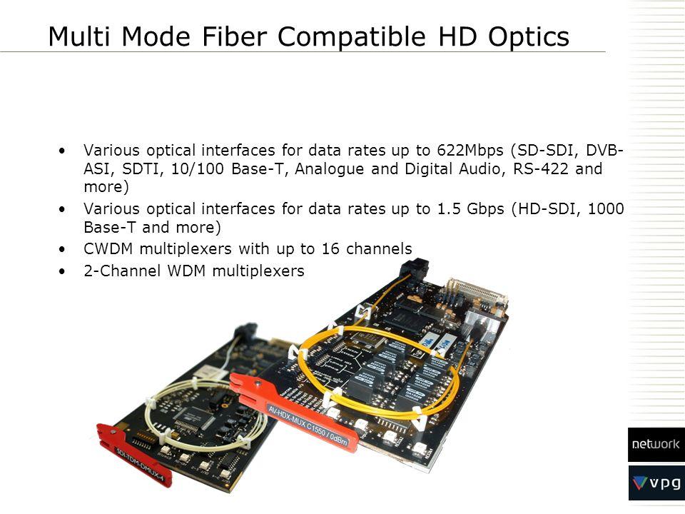 Multi Mode Fiber Compatible HD Optics