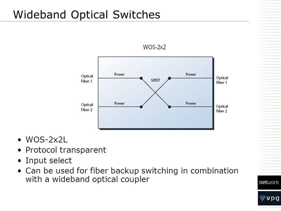 Wideband Optical Switches