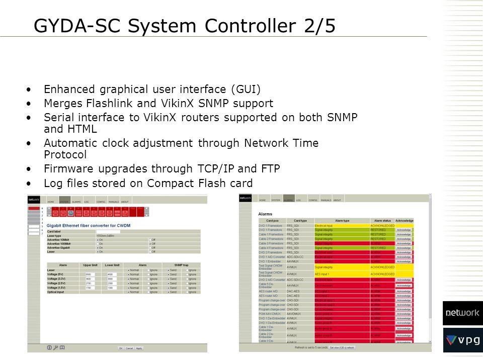 GYDA-SC System Controller 2/5