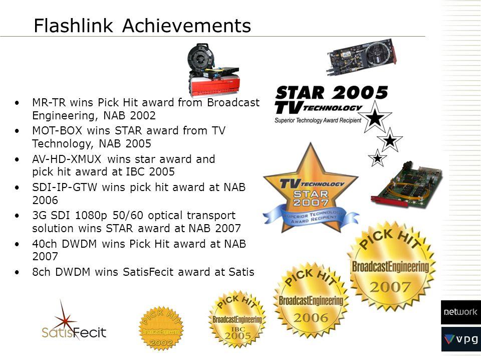 Flashlink Achievements