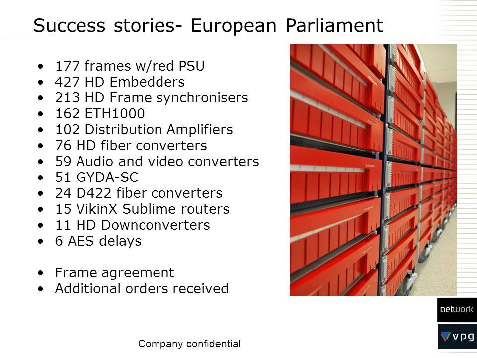 Success stories- European Parliament