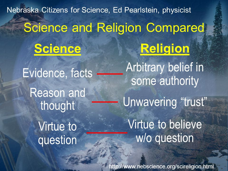 Science and Religion Compared